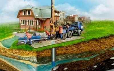 Скважины на воду. Услуги бурения - Каменск-Шахтинский, цены, предложения специалистов
